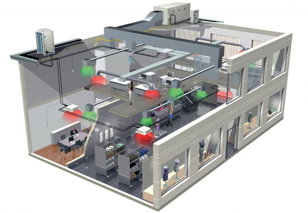 Пример промышленной системы вентиляции