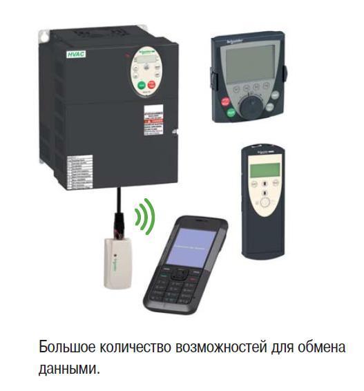 Обмен данных частотника Schneider ElectricATV212HD30N4