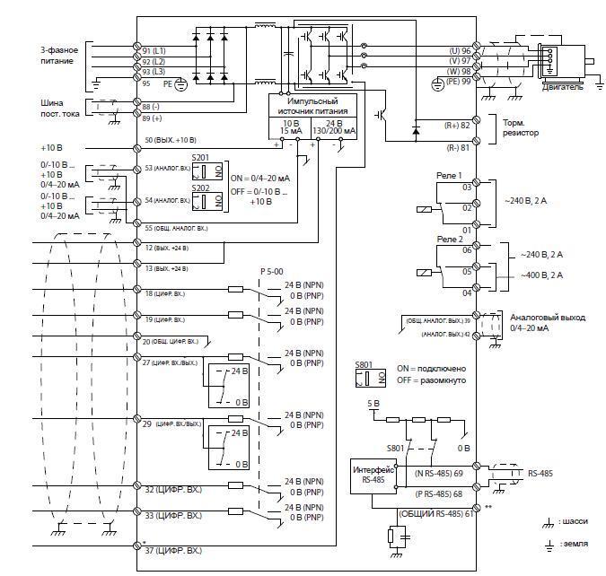 частотный преобразователь данфосс инструкция по быстрому запуску