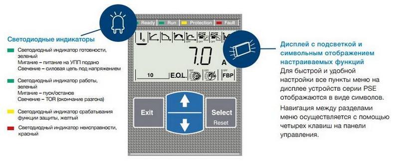 Настройка упп ABB PSE300-600-70 160 кВт