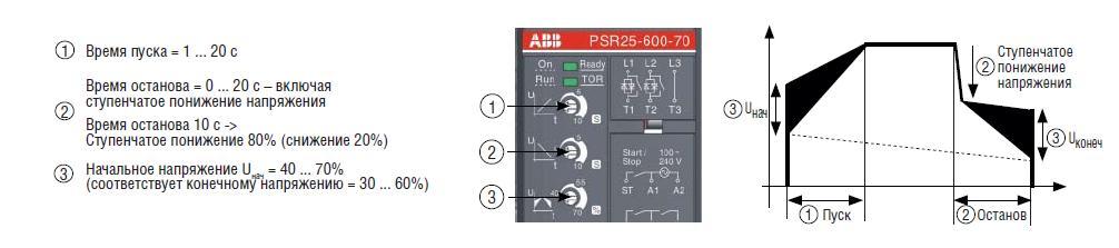 Настройка упп ABB PSR12-600-70 5,5 кВт