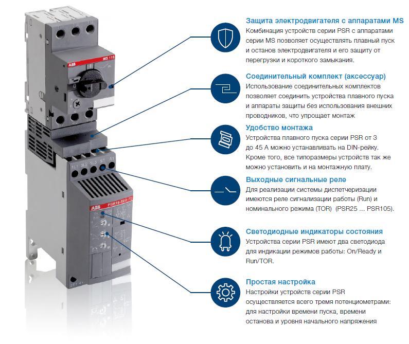 Особенности упп ABB PSR12-600-70 5,5 кВт