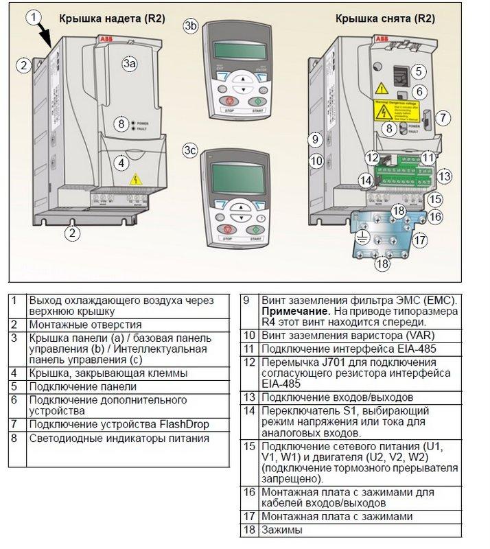 Компоновка частотников ABB ACS310