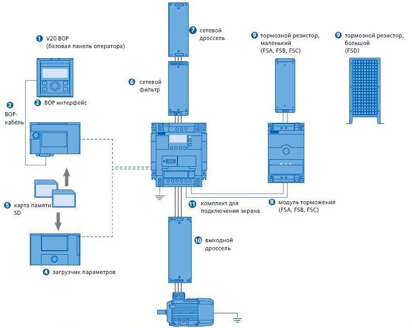Варианты эксплуатации частотников Siemens SINAMICS V20