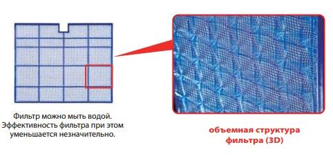 Пример фильтра воздуха