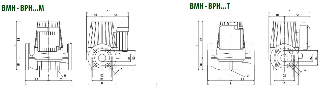 Габаритные размеры циркуляционного насоса DAB BPH 150/280.50 T