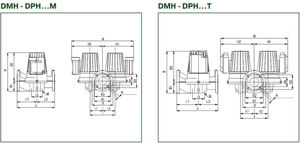 Габаритные размеры циркуляционного насоса DAB DPH 180/360.80 T