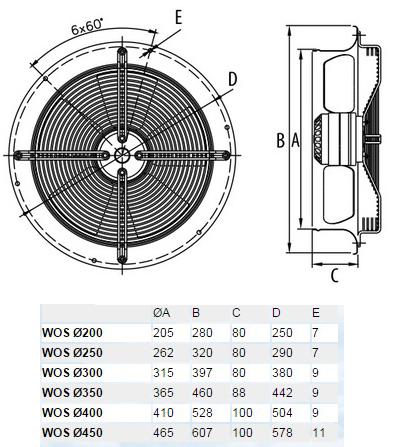 Габаритные размеры осевых вентиляторов Dospel WOS