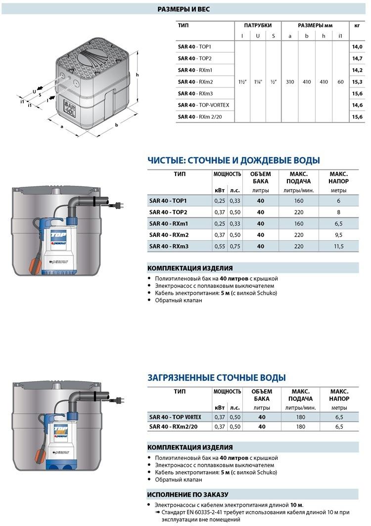 Технические характеристики и габаритные размеры насосов для канализации Pedrollo SAR 40