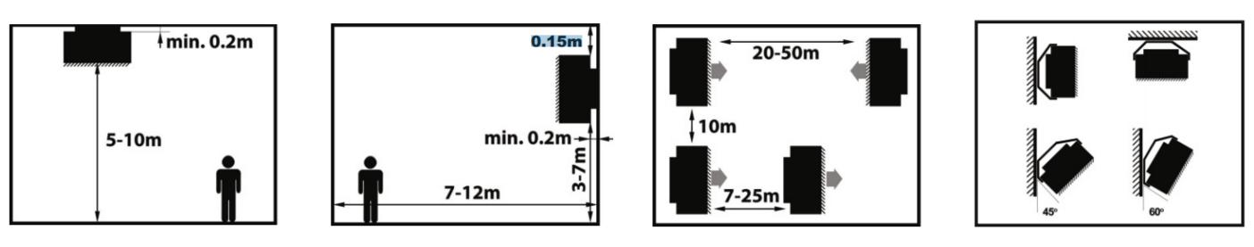 Способы установки водяных тепловентиляторов Reventon HC 35 стандарт