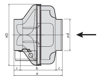 Габаритные размеры канального вентилятора Rosenberg R 355L