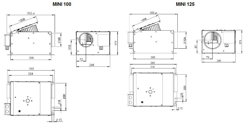 Габаритные размеры канального вентилятора Ruck MINI 125