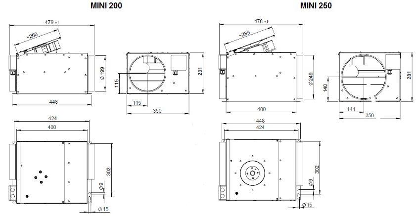 Габаритные размеры канального вентилятора Ruck MINI 250