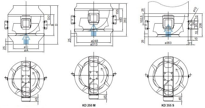 Габаритные размеры канального вентилятора Systemair KD 355 M