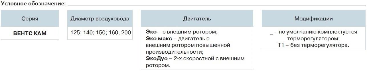 Условные обозначения каминного вентилятора ВЕНТС КАМ 150 ЭкоДуо