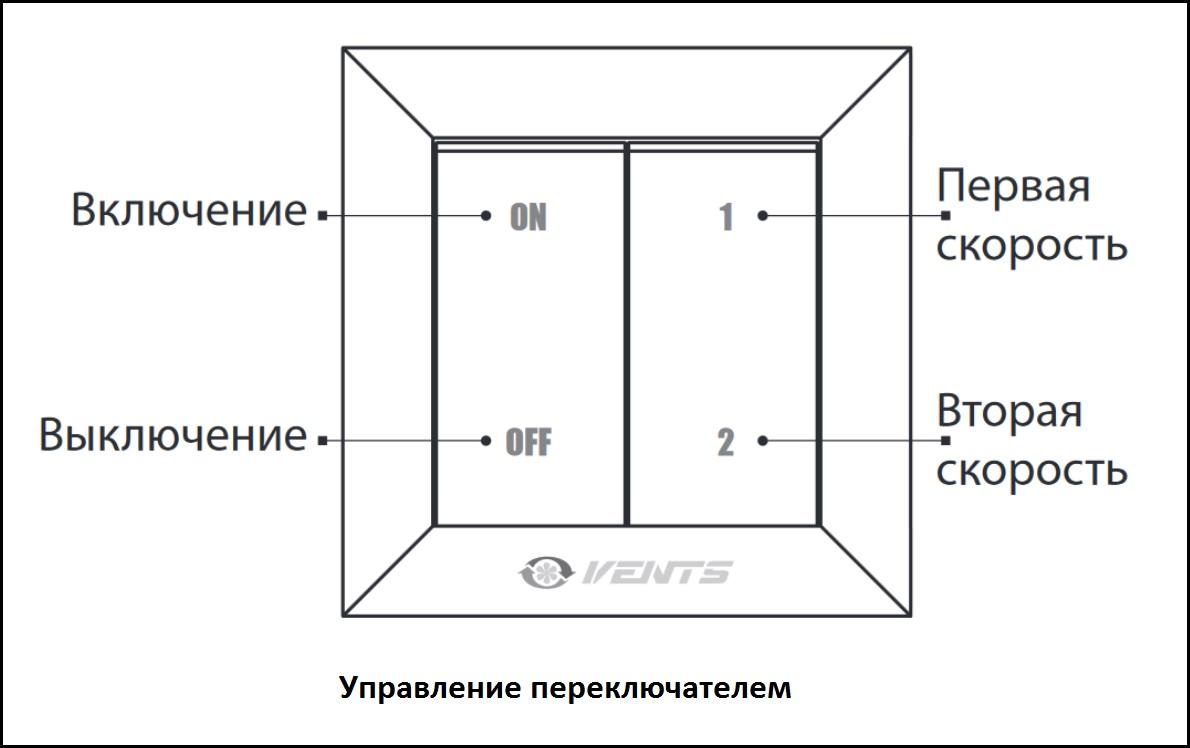 Управление переключателем скоростей ВЕНТС П2-10