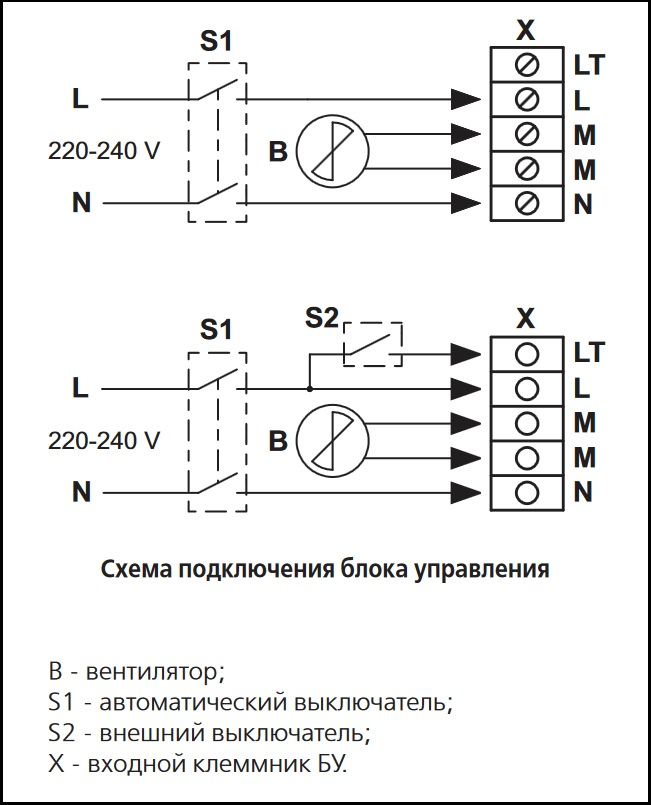 Схема подключения блока управления ВЕНТС БУ-1-60 ТНФ