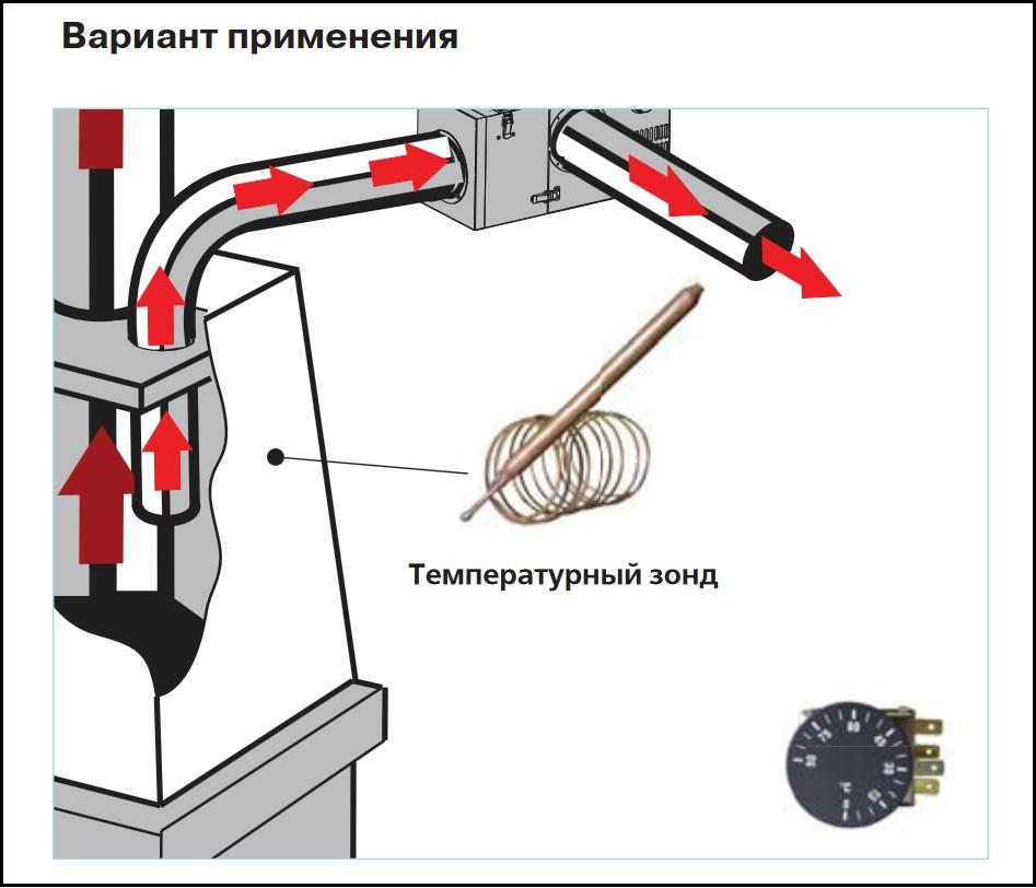 Вариант применения внешнего терморегулятора ВЕНТС ТС-1-90