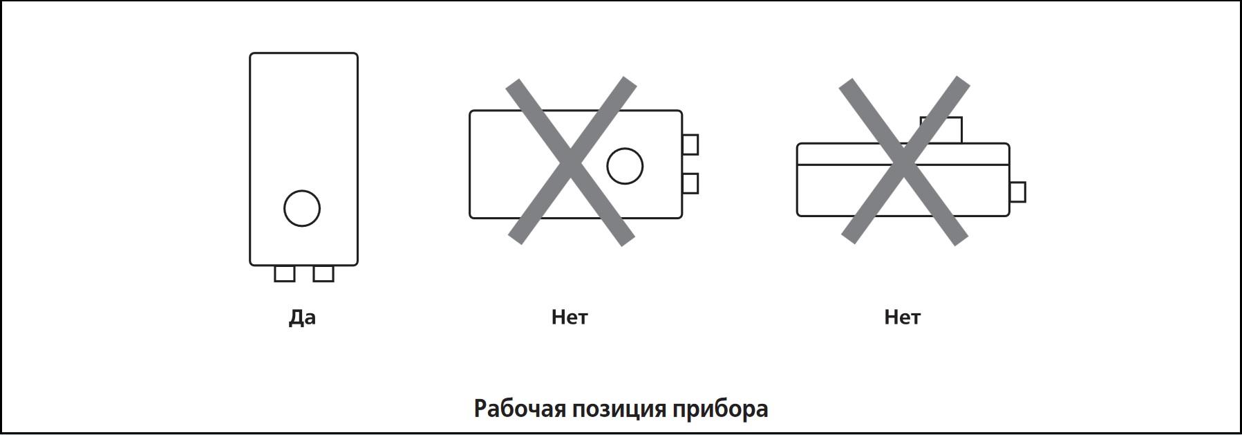 Рабочая позиция регулятора скорости  ВЕНТС РС-10,0-ТА