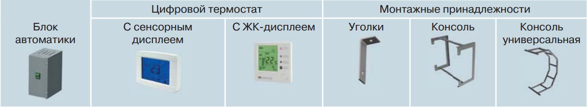 Дополнения к ВЕНТС АОВ