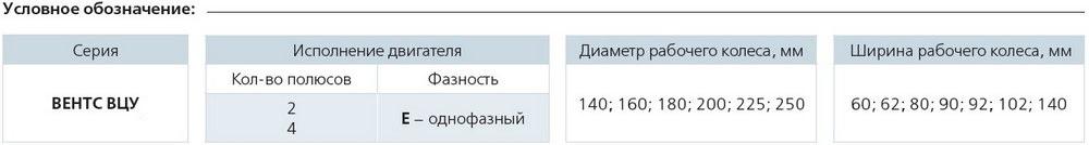 Расшифровка ВЦУ 4Е 200х80