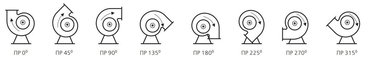 Вращение рабочего колеса ВЕНТС ВЦУН 450х203-11,0-4 вправо