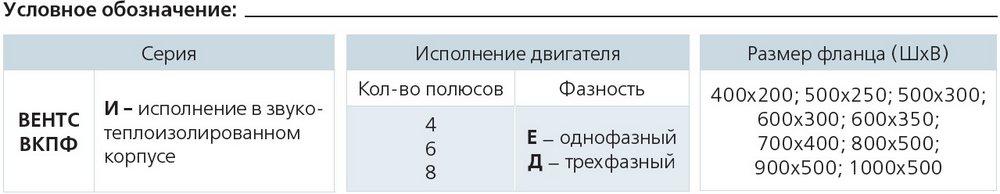 Условные обозначения ВЕНТС ВКПФИ 4Д 400х200