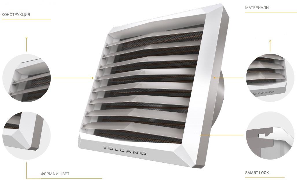 Усовершенствованная конструкция тепловентилятора